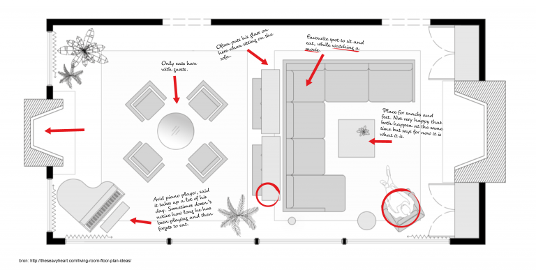 Floorplan of a living room with dining area annotated with comments about the room.